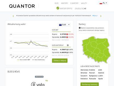Porównywarka kantorów - Quantor